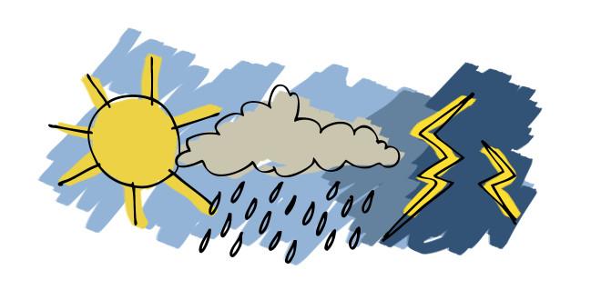 توقعات أحوال الطقس ليوم غد السبت