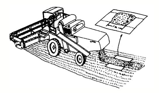 معاينة الفاقد من الحبوب :