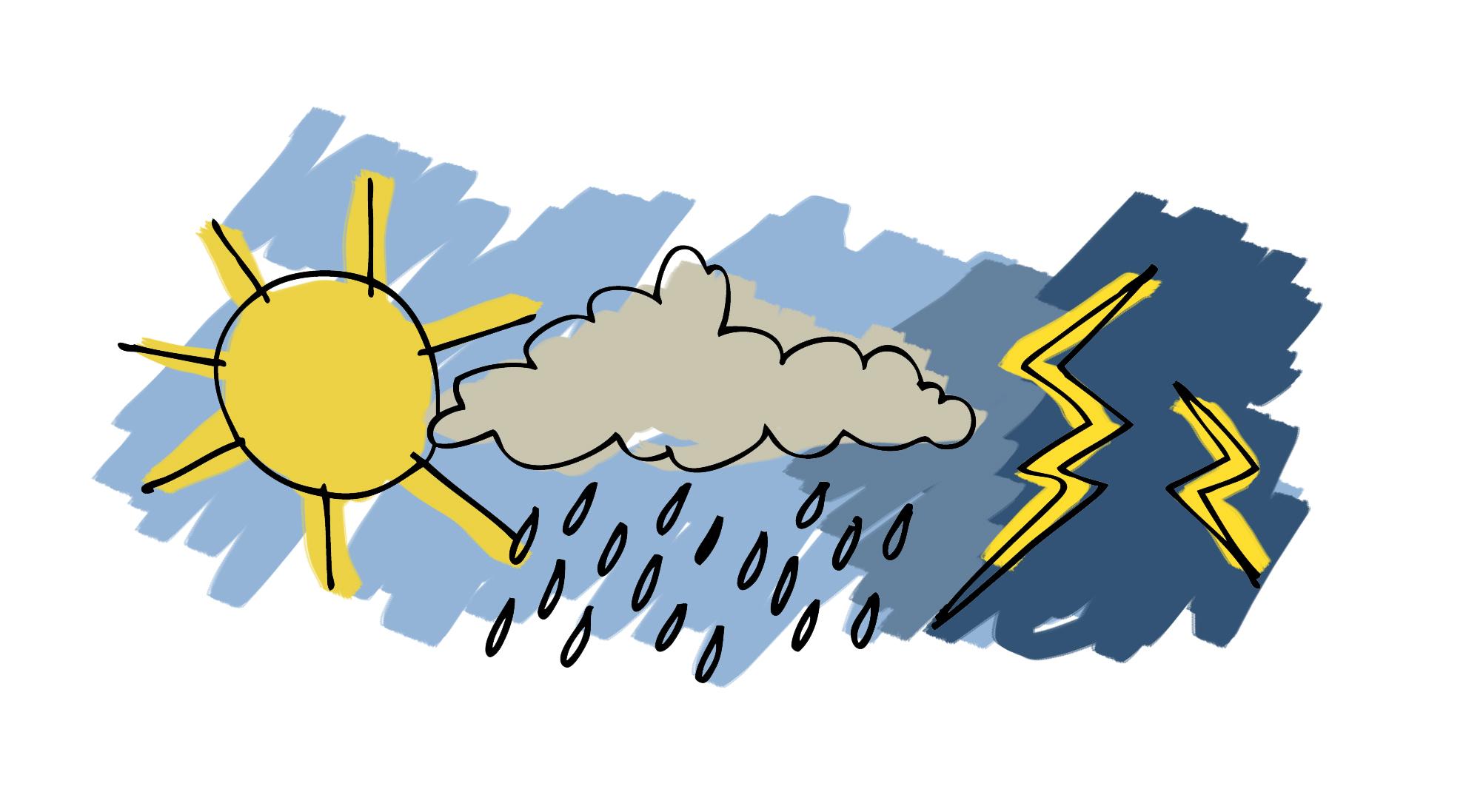 توقعات أحوال الطقس ليوم غد الأحد 1 مارس 2015